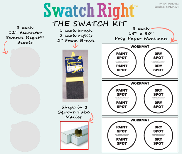 Swatch Kit From Swatch Right